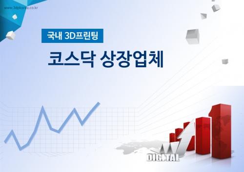 201509-04-08CubewaysDailyReport-Stock2
